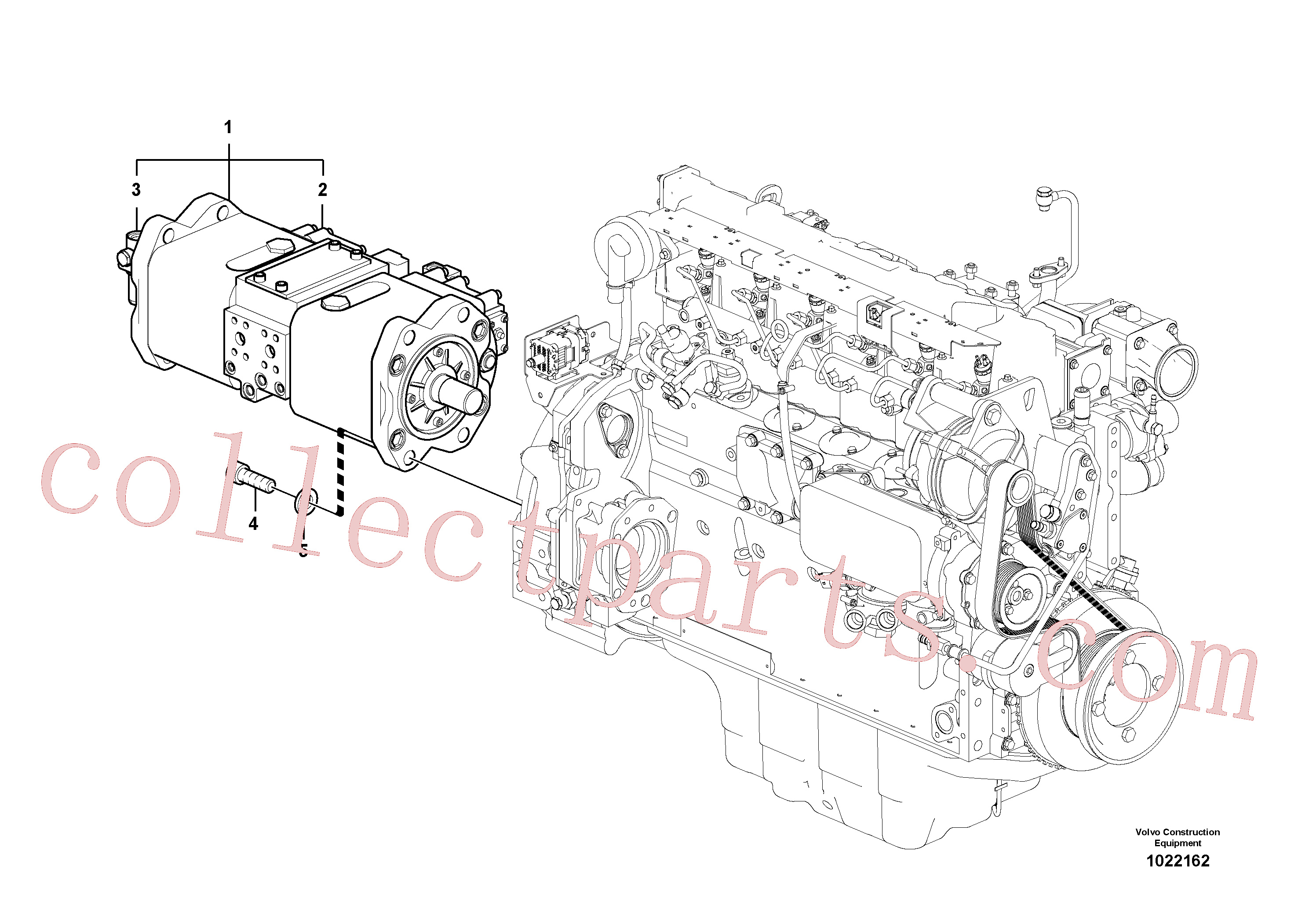 VOE14543592 for Volvo Pump installation(1022162 assembly)