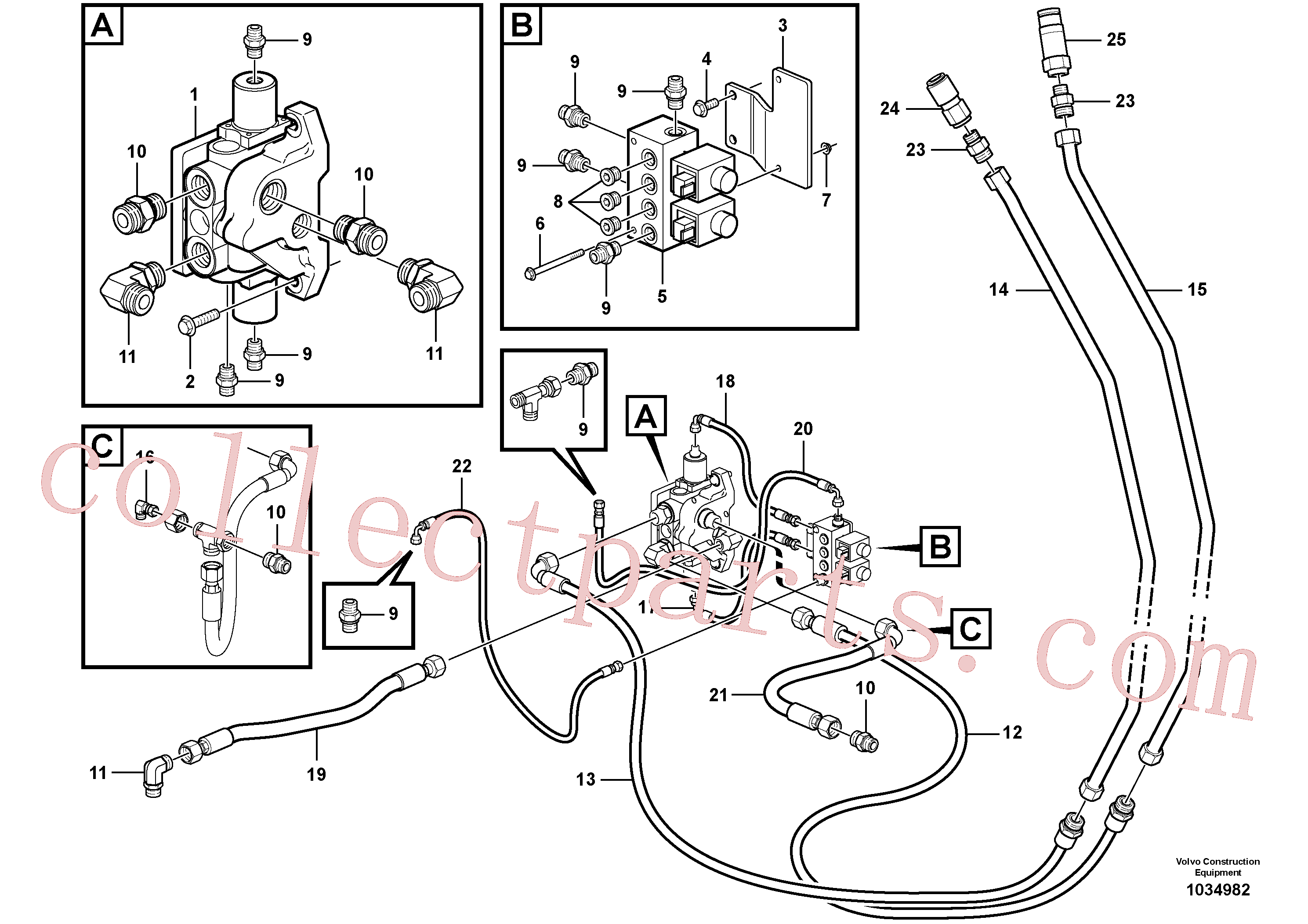 VOE13933864 for Volvo Optional hydraulic equipment(1034982 assembly)