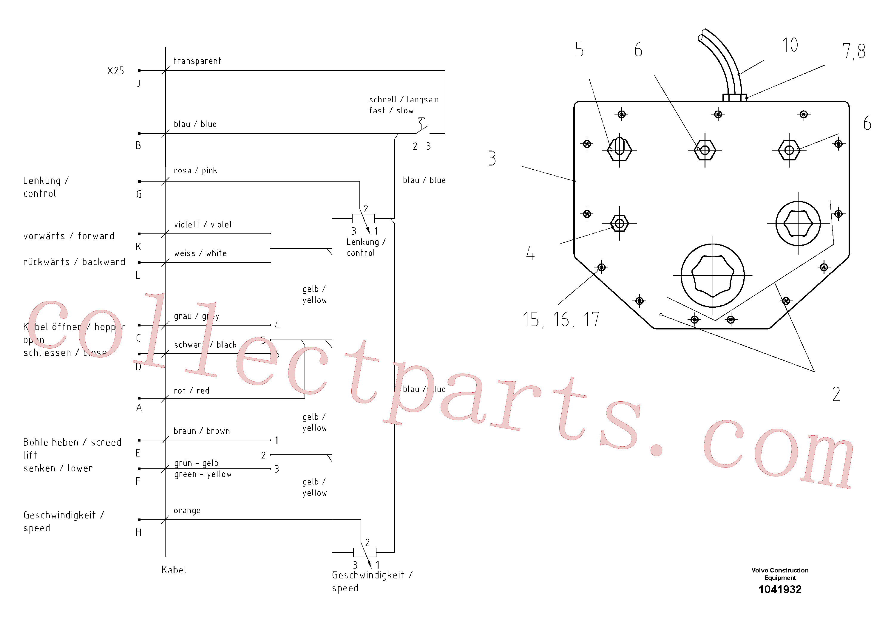 RM87970083 for Volvo Alternative Control Board(1041932 assembly)