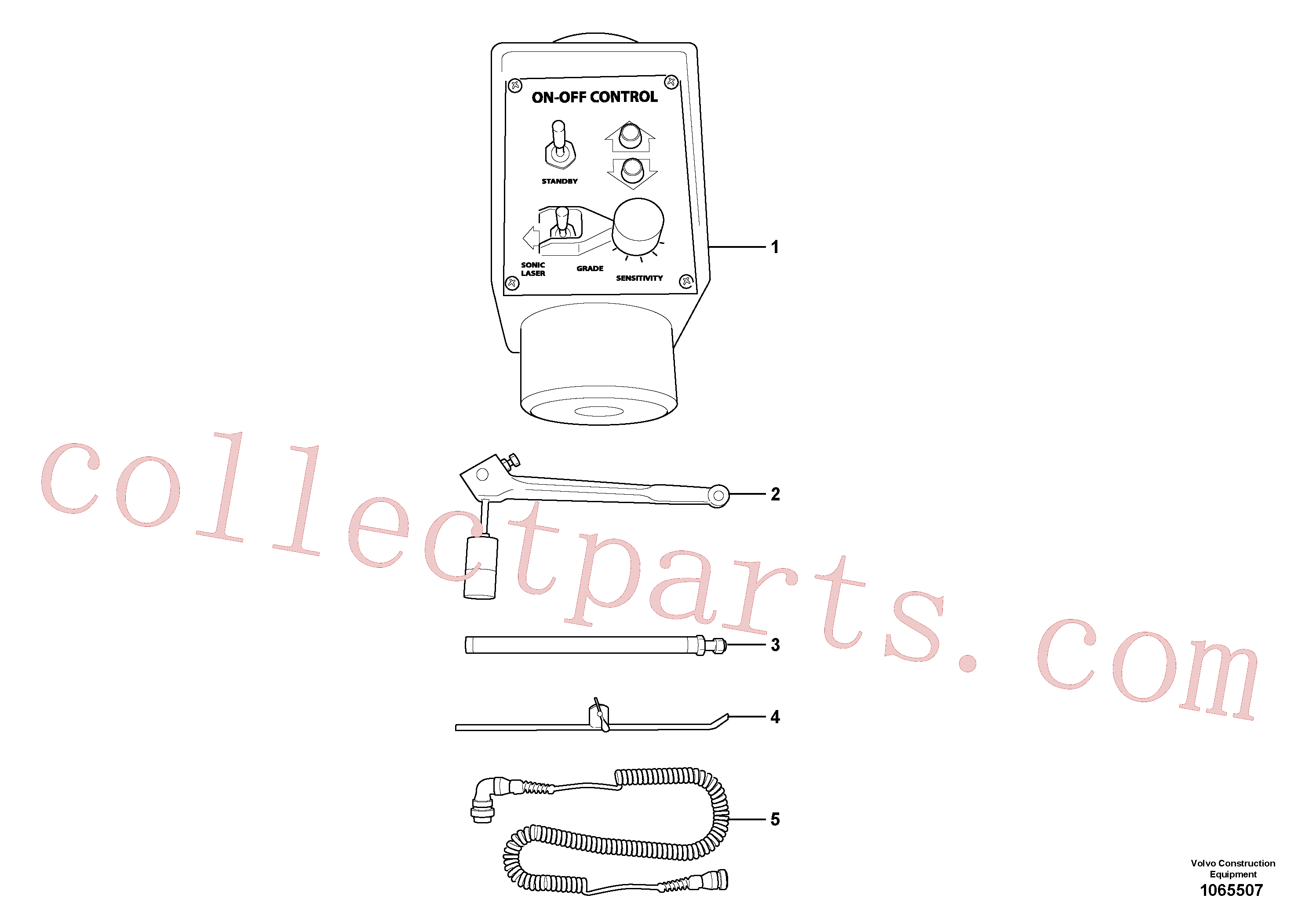 RM13913058 for Volvo Analog Grade Sensor Bs(1065507 assembly)