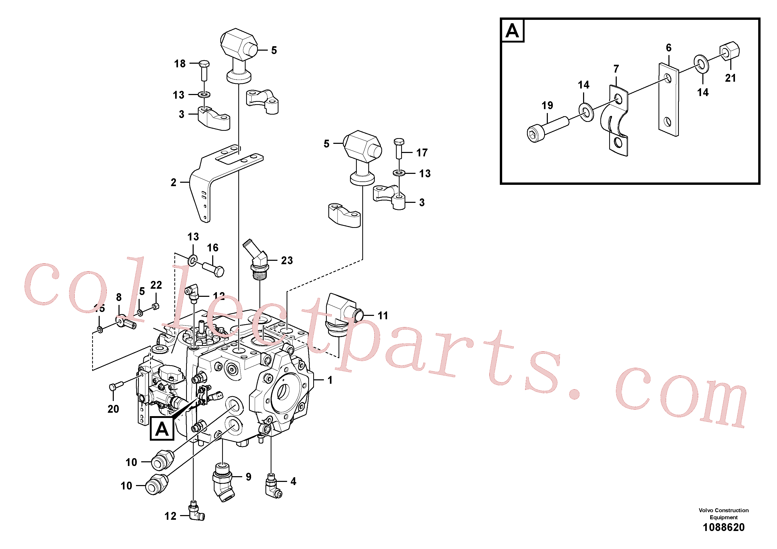 RM20194635 for Volvo Hydraulic pump assembly(1088620 assembly)