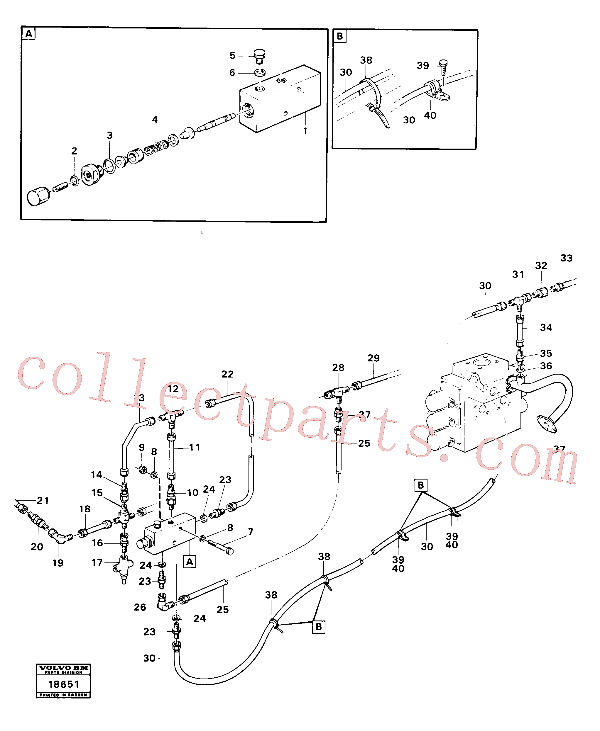 VOE6213697 for Volvo Boom lowering system.(18651 assembly)