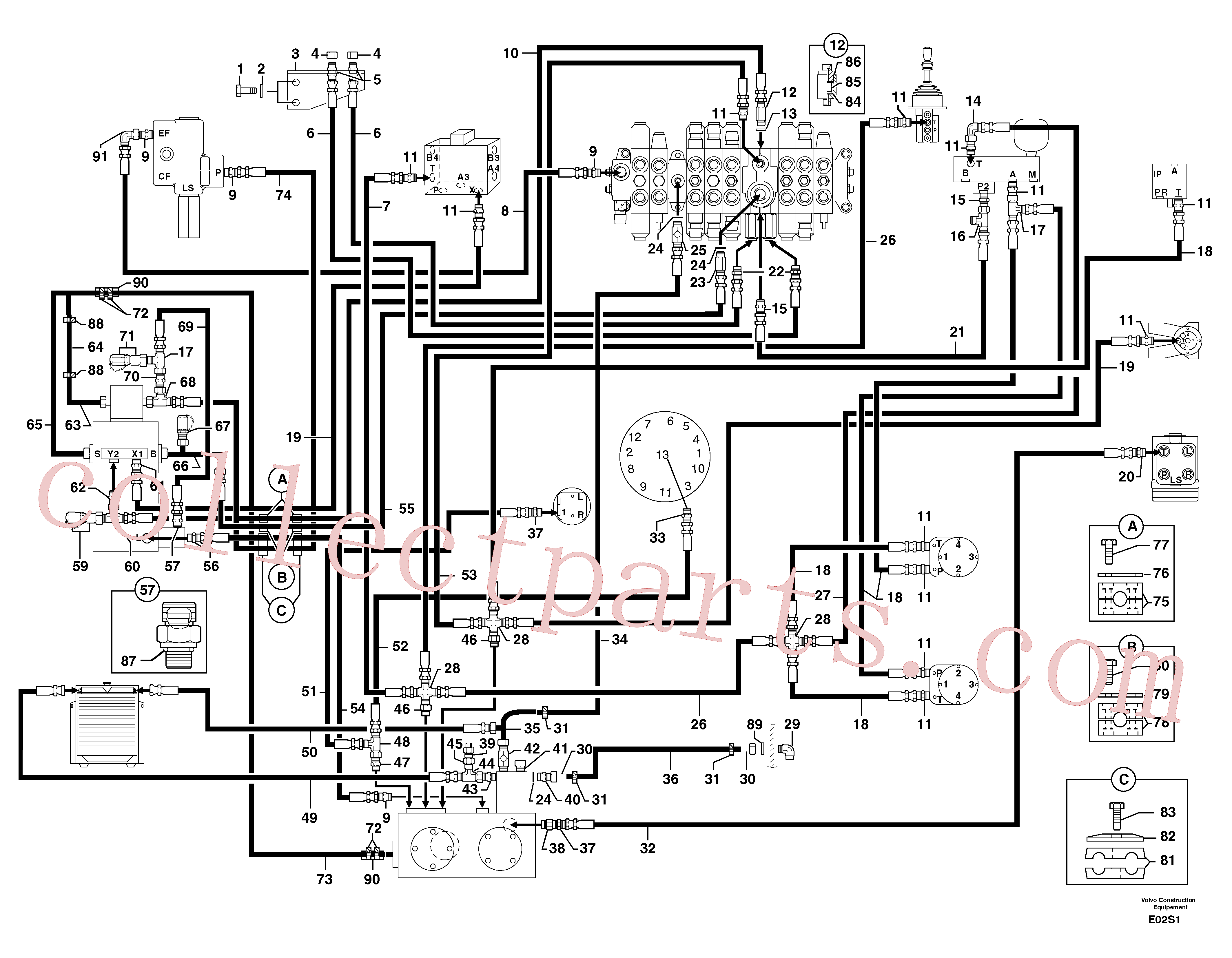 VOE936438 for Volvo Attachments supply and return circuit(E02S1 assembly)