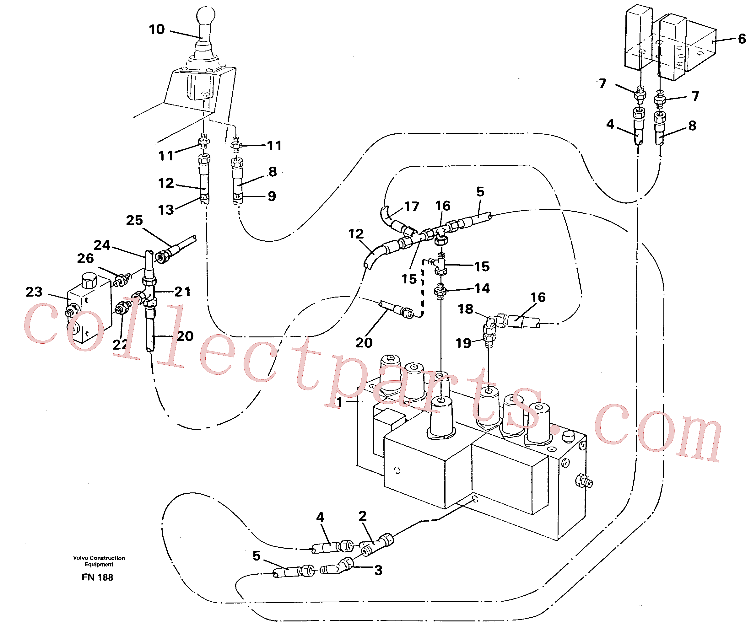 VOE14341570 for Volvo Servo hydraulics, dipper arm(FN188 assembly)